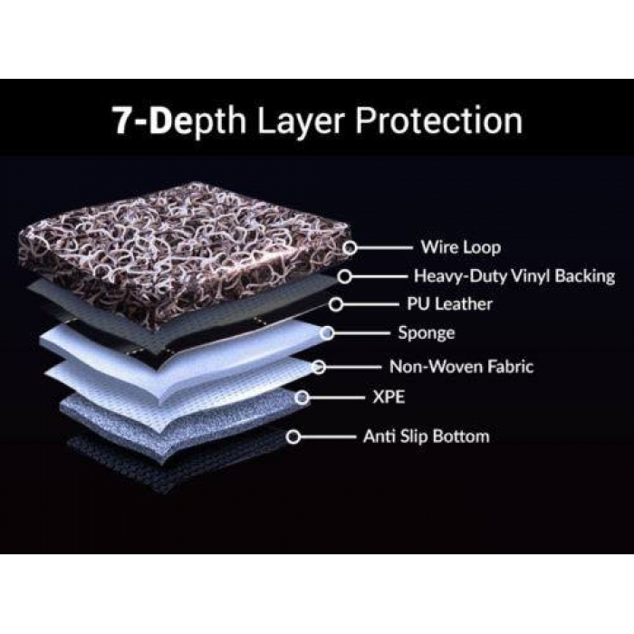 Honda WRV Premium Diamond Pattern 7D Car Floor Mats (Set of 3, Coffee)