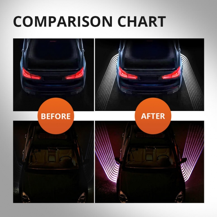 Premium Angel Wing  Welcome Shadow Door Light Projector Lamp for All Cars (Set of 2Pcs.)