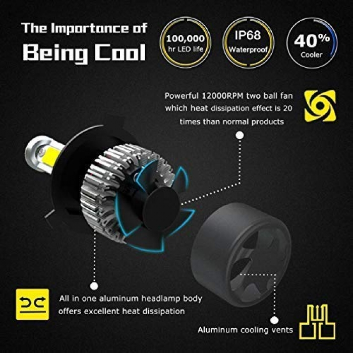 Original NightEye Automotive LED Bulb For Headlight and Fog Light with High Beam Low 9000LM 6500K (Cool White) -(Set of 2Pcs)